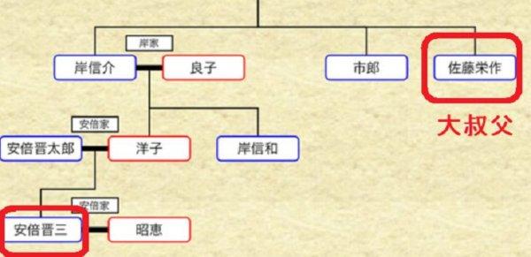 安倍晋三と佐藤栄作の関係は大甥と大叔父!